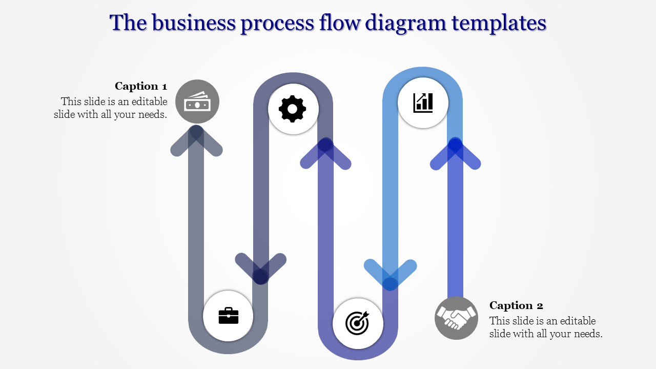 Never Underestimate The Influence Of Business Process Flow Diagram Template