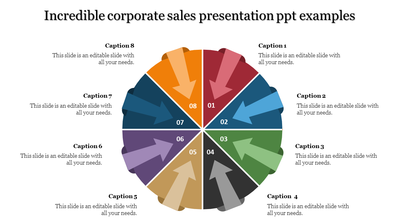 Here's What Industry Insiders Say About Corporate Sales Presentation Ppt.