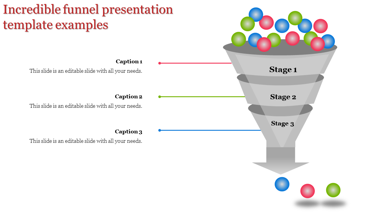 Incredible Funnel Presentation Template