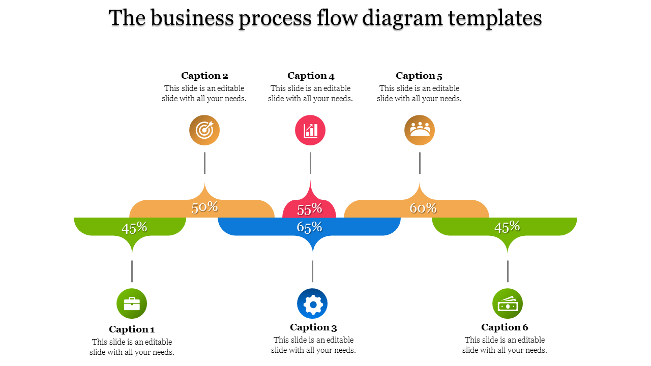 A Six Noded Business Process Flow Diagram Templates