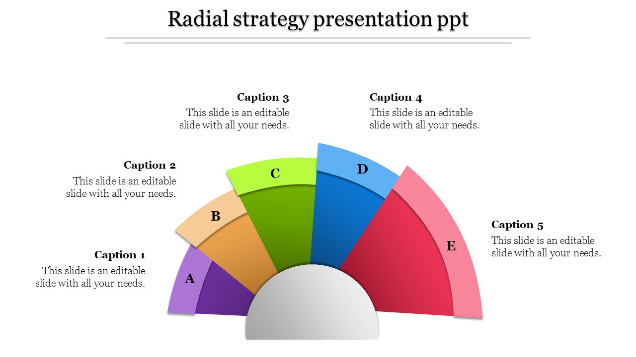 Five strategy presentation PPT