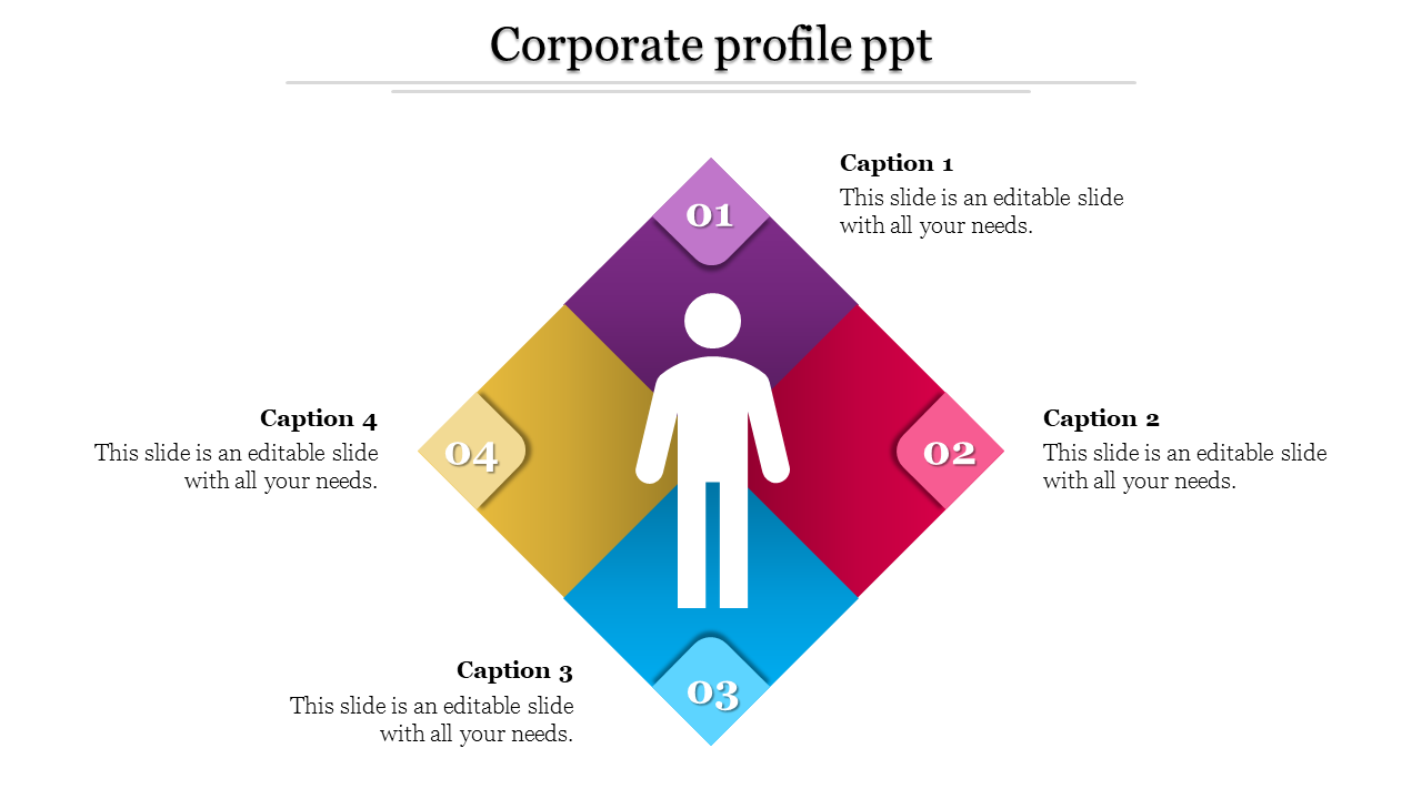 A Four Noded Corporate Profile PPT