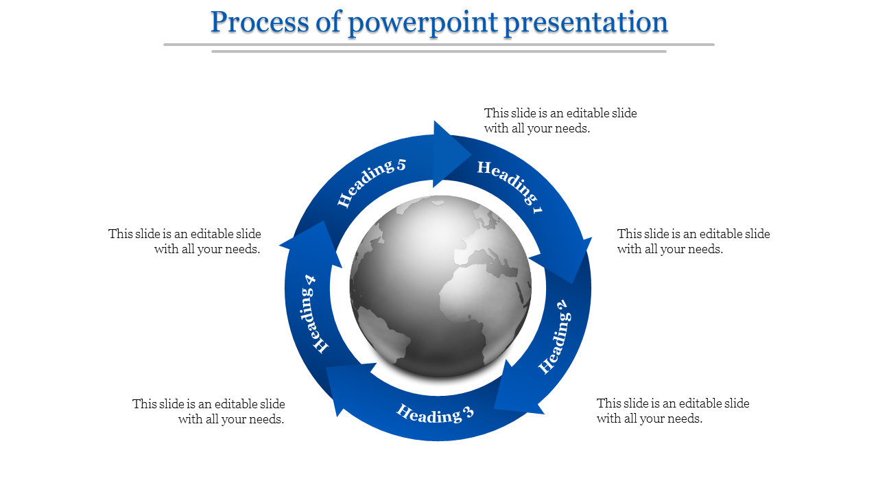 Management of process of powerpoint presentation