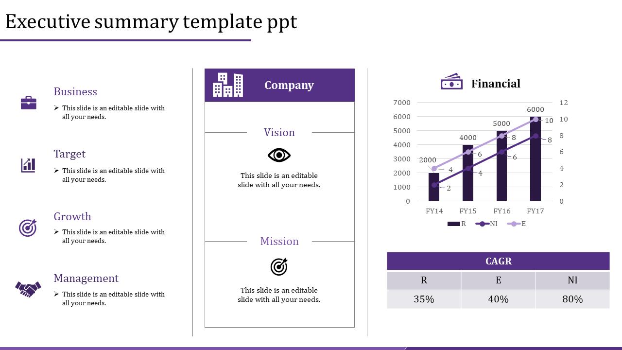 Template Executive Summary from www.slideegg.com