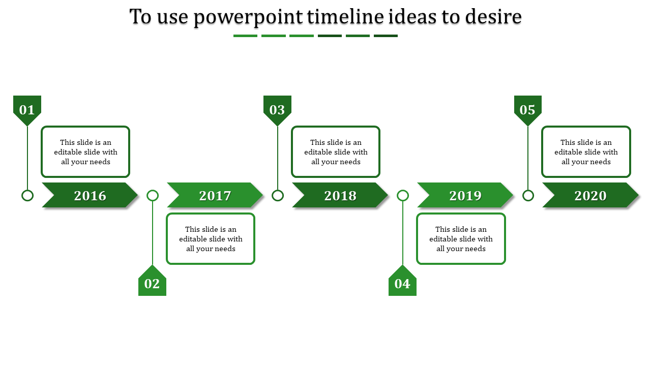 Best editable timeline powerpoint