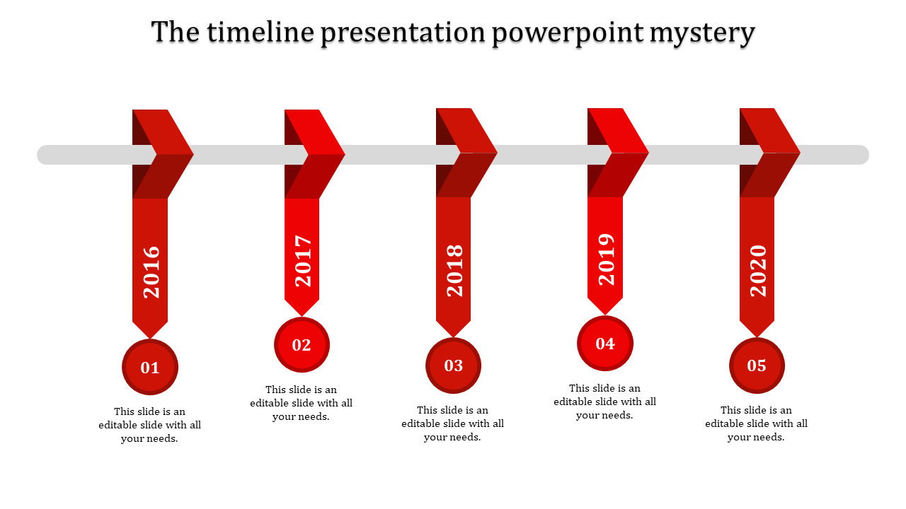 Goals of timeline design powerpoint
