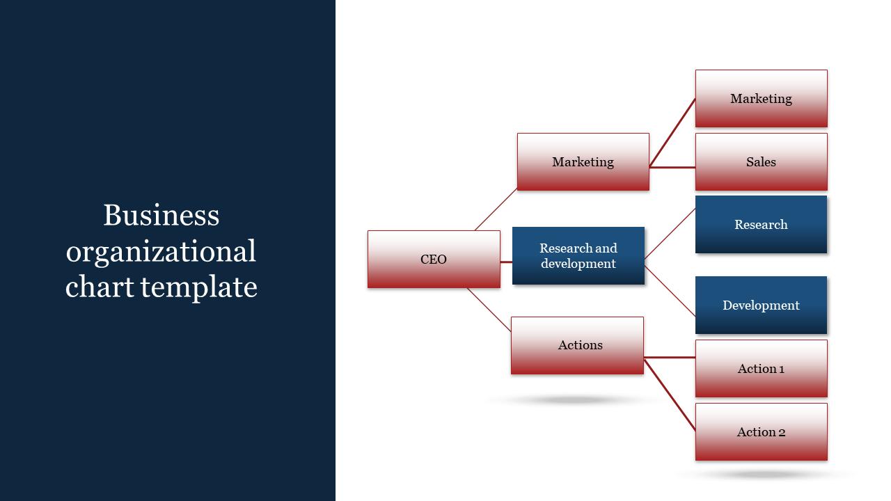 A Ten Noded Business Organizational Chart Template