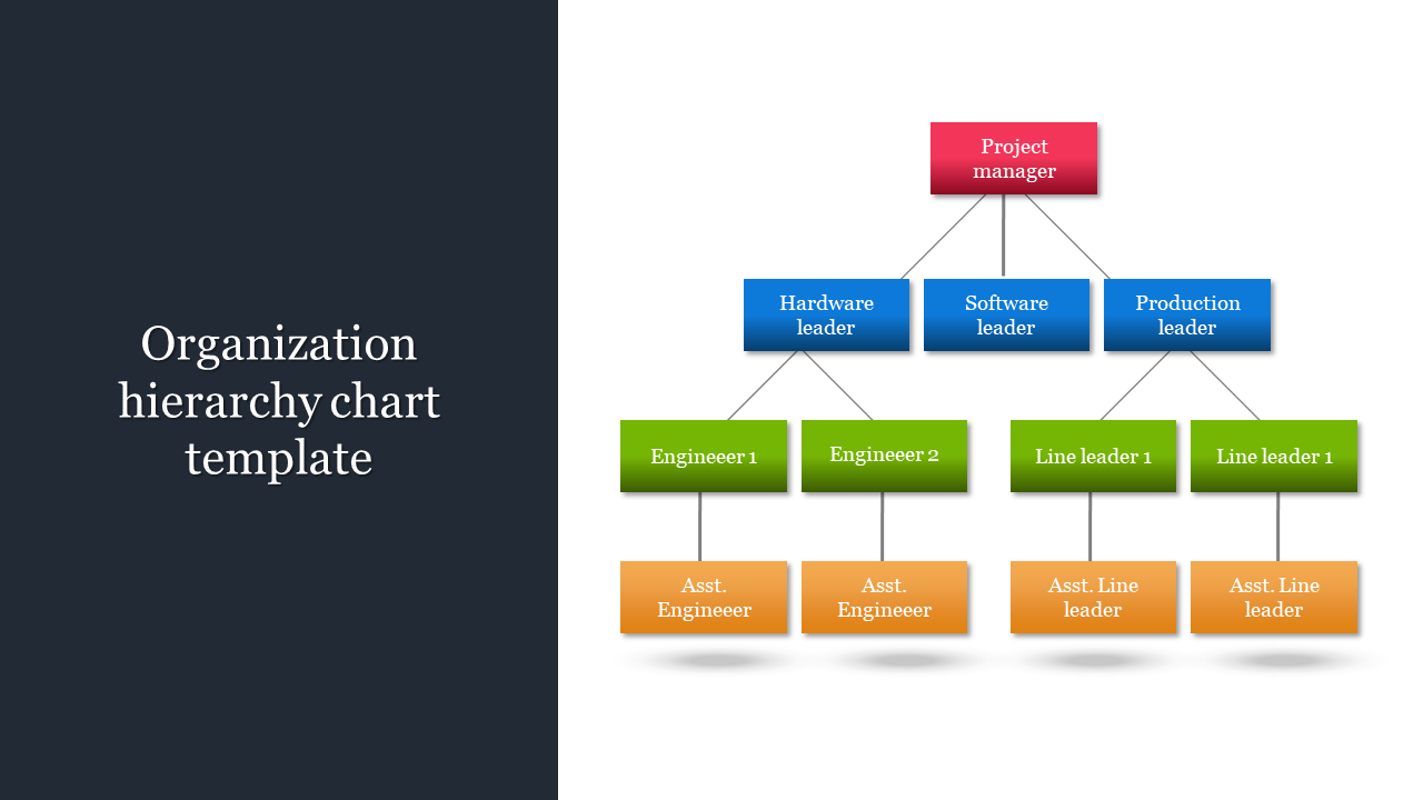 A Twelve Noded Organization Hierarchy Chart Template