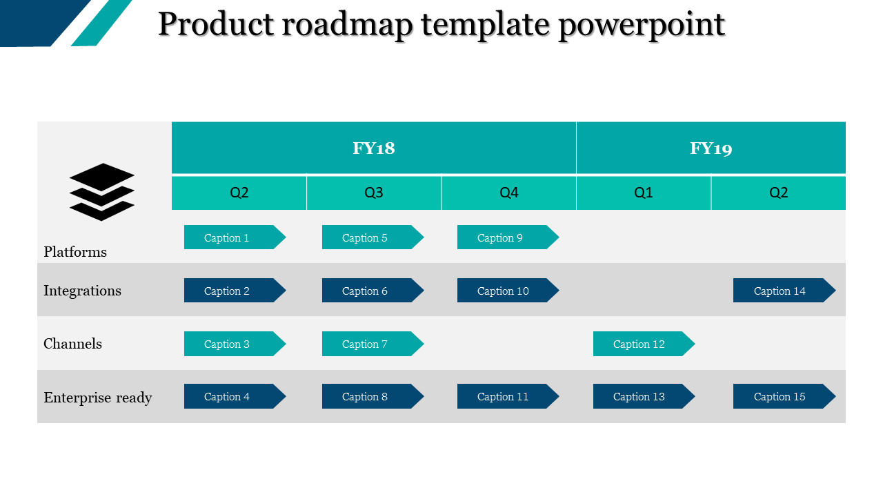 Product Roadmap Powerpoint Template from www.slideegg.com