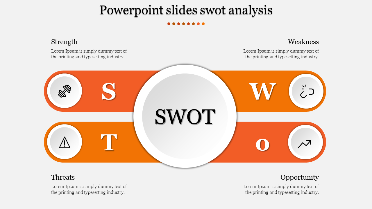 Format Powerpoint slides SWOT analysis