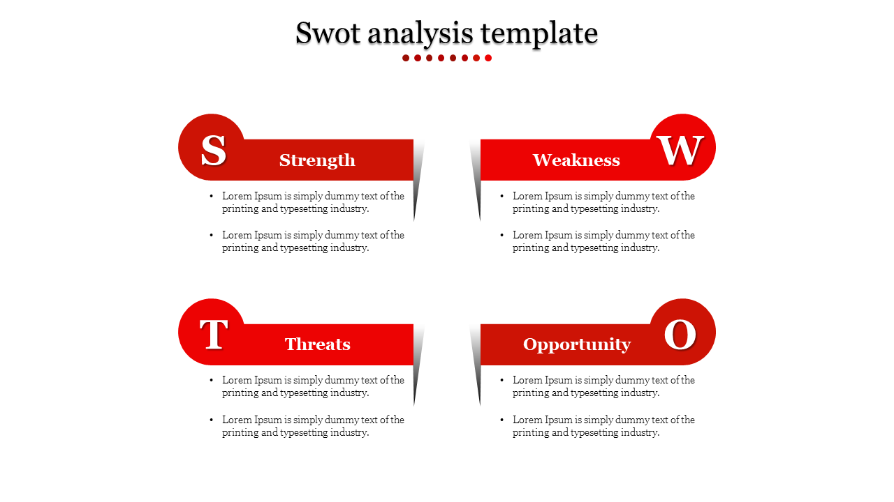 Fused SWOT analysis template
