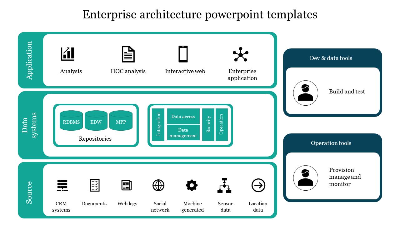 Editable Enterprise Architecture Powerpoint Templates