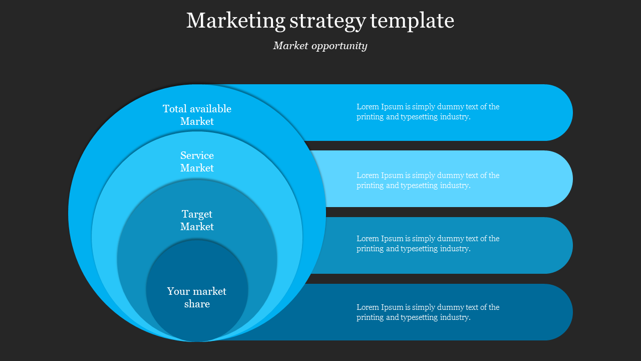 A four noded marketing strategy template