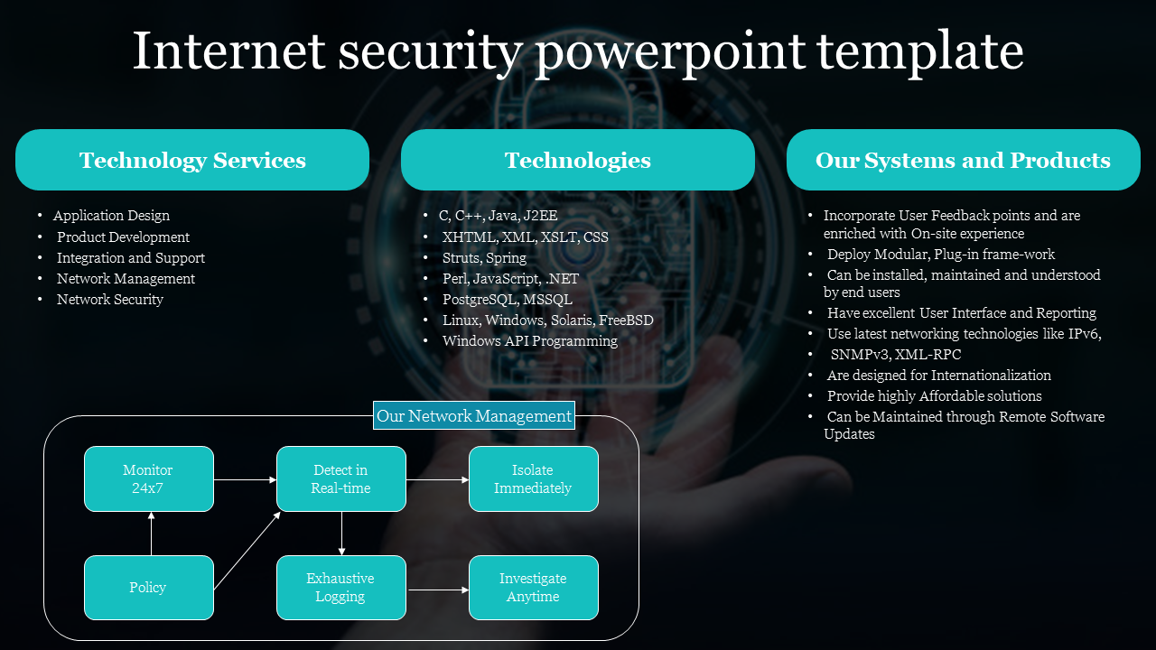 Internet Security Powerpoint Template For Presentation