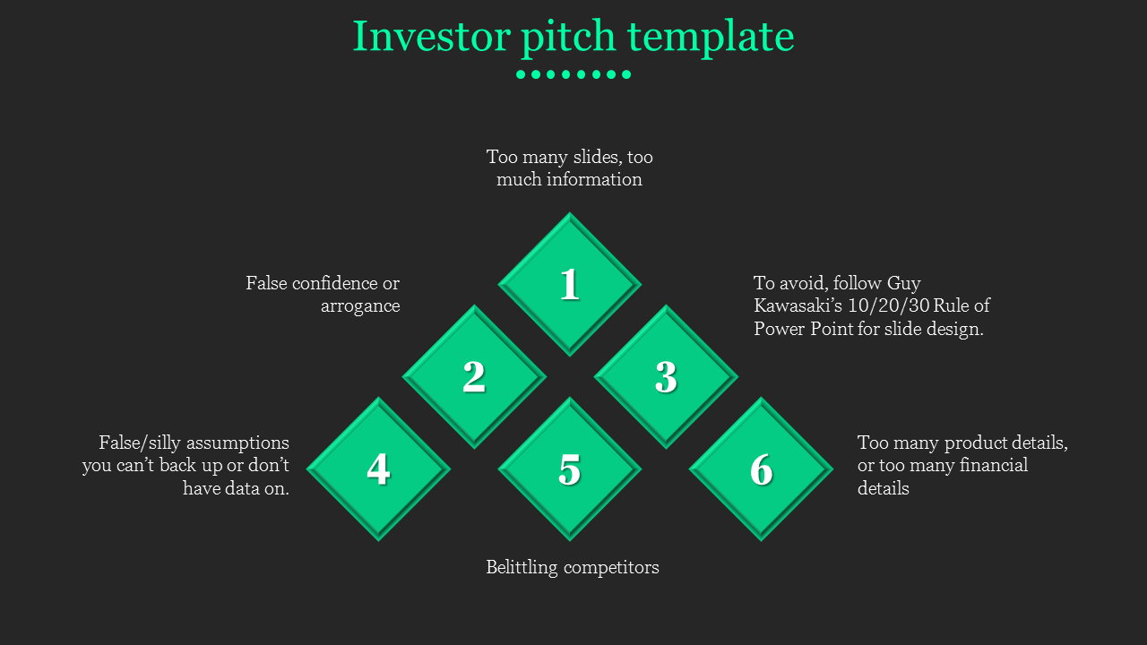 Investor Pitch Template For Presentation