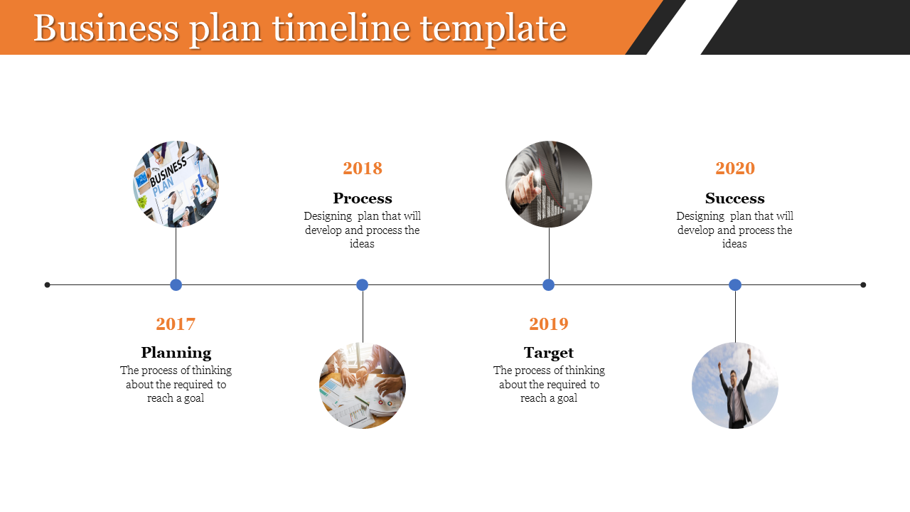 Business Plan Timeline Template for company