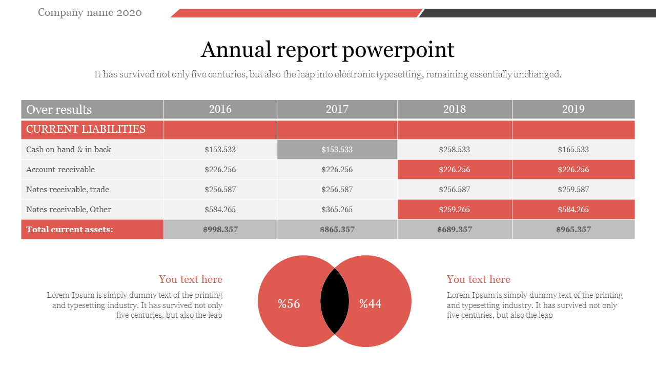 A Five Noded Annual Report Powerpoint