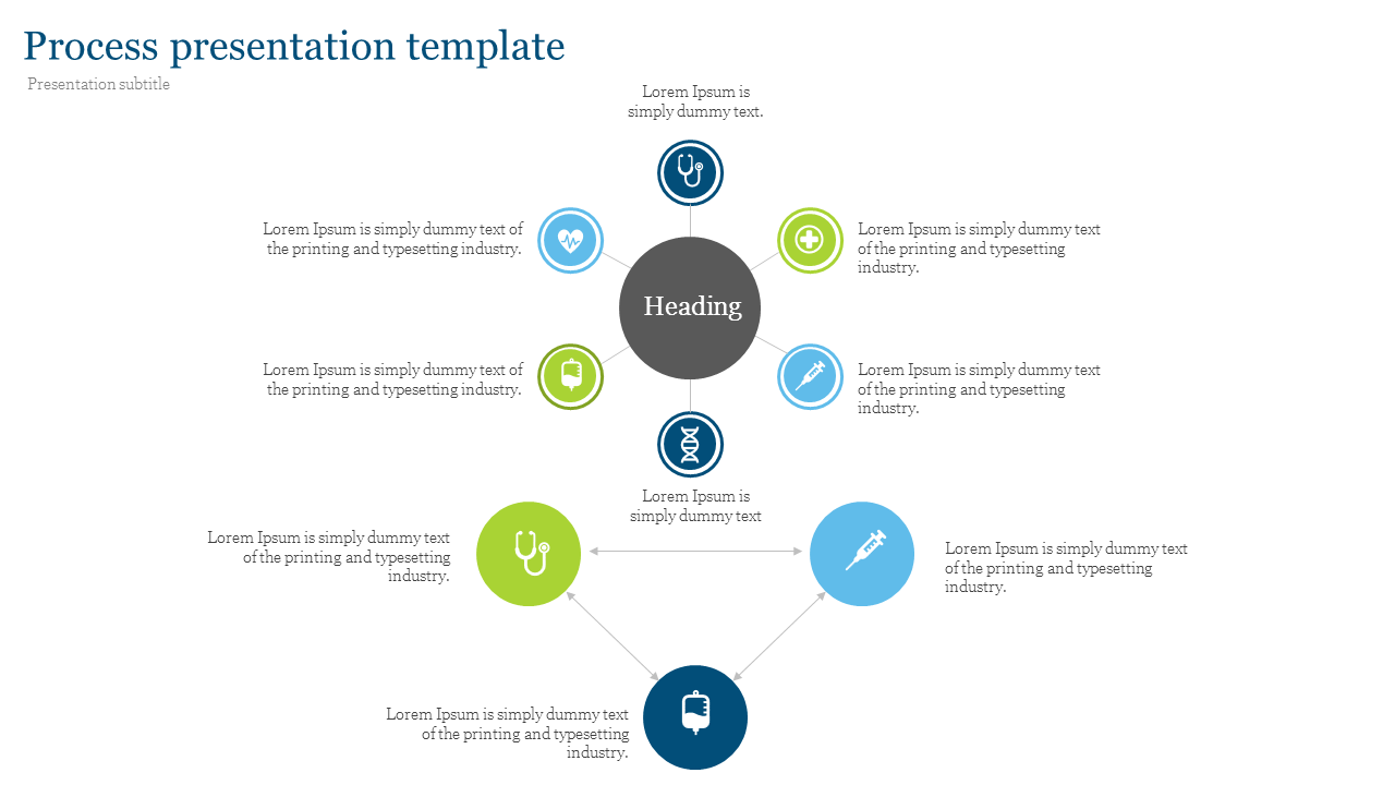 Medical process presentation template