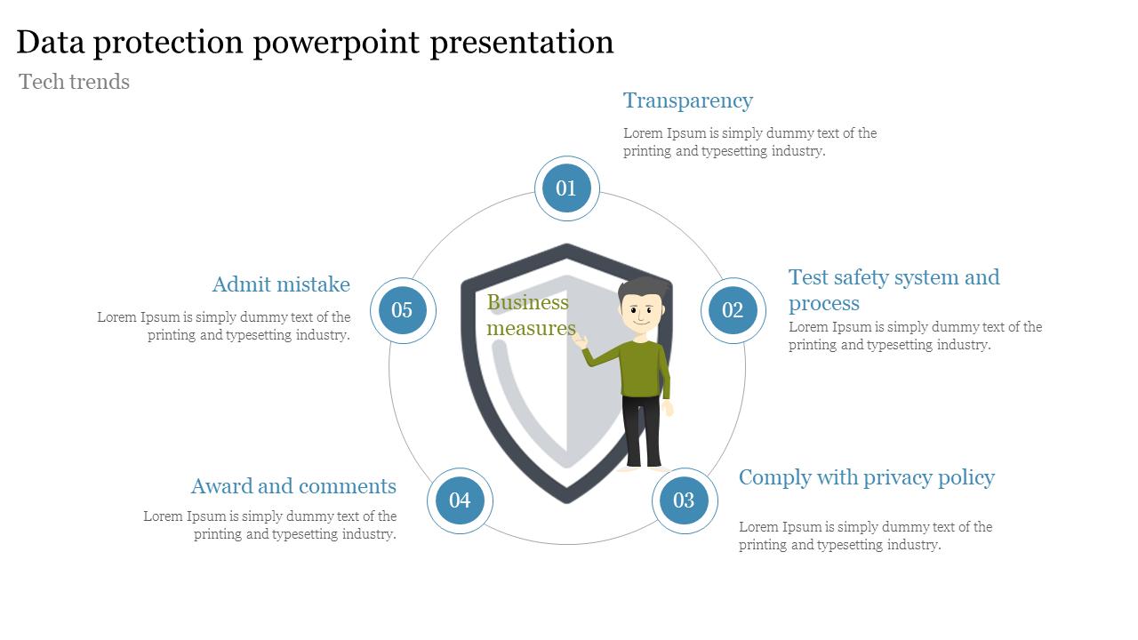 Best Data Protection Powerpoint Presentation