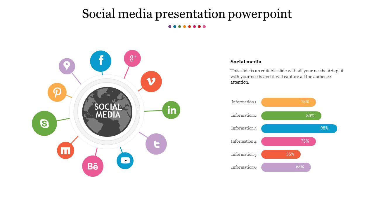 Social Media Presentation Powerpoint