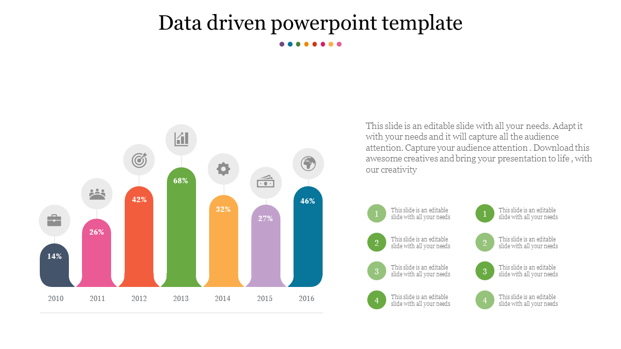 Data Driven Powerpoint Template With Bar Chart Model