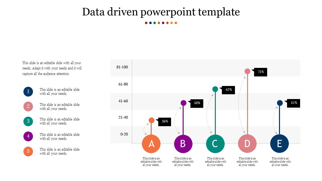 Data Driven Powerpoint Template - Chart Model