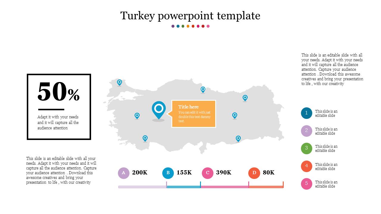 Animated Turkey Powerpoint Template