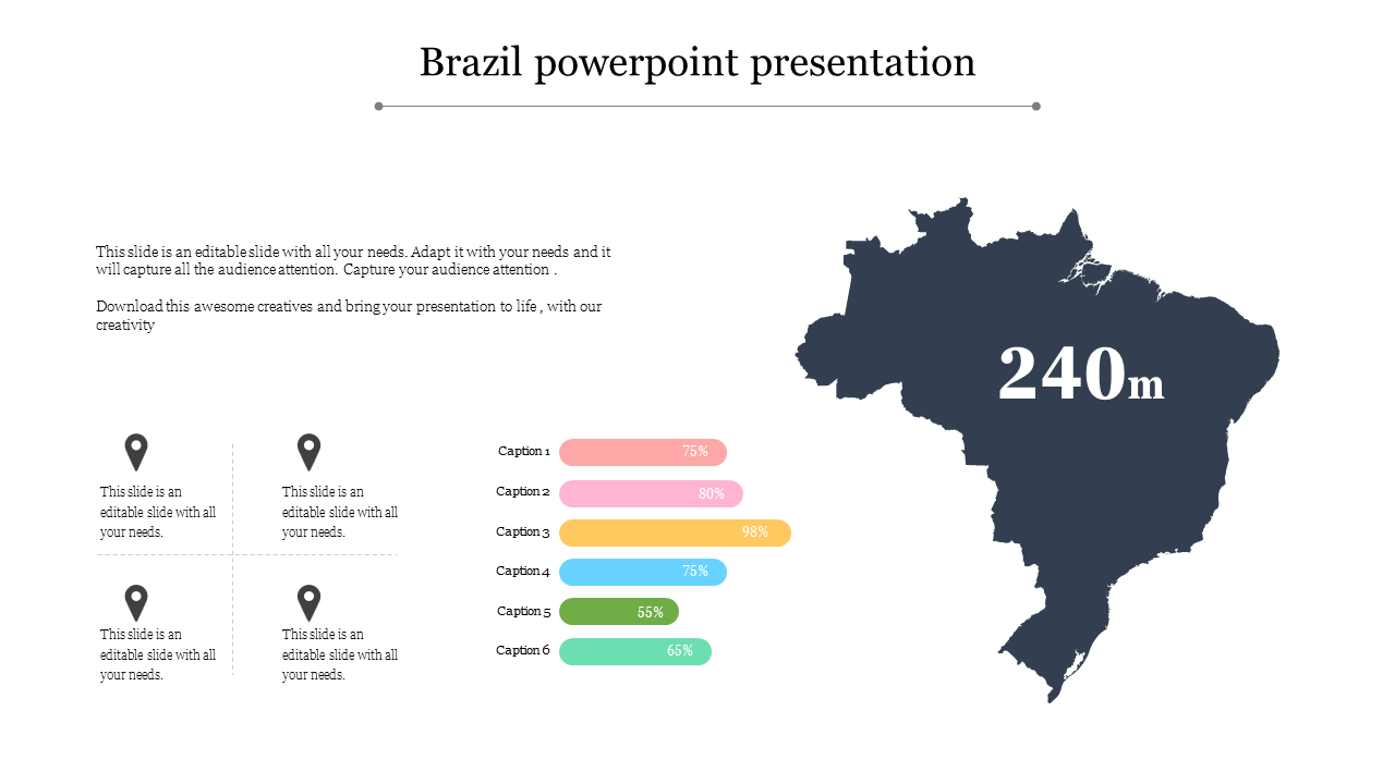Animated Brazil Powerpoint Presentation