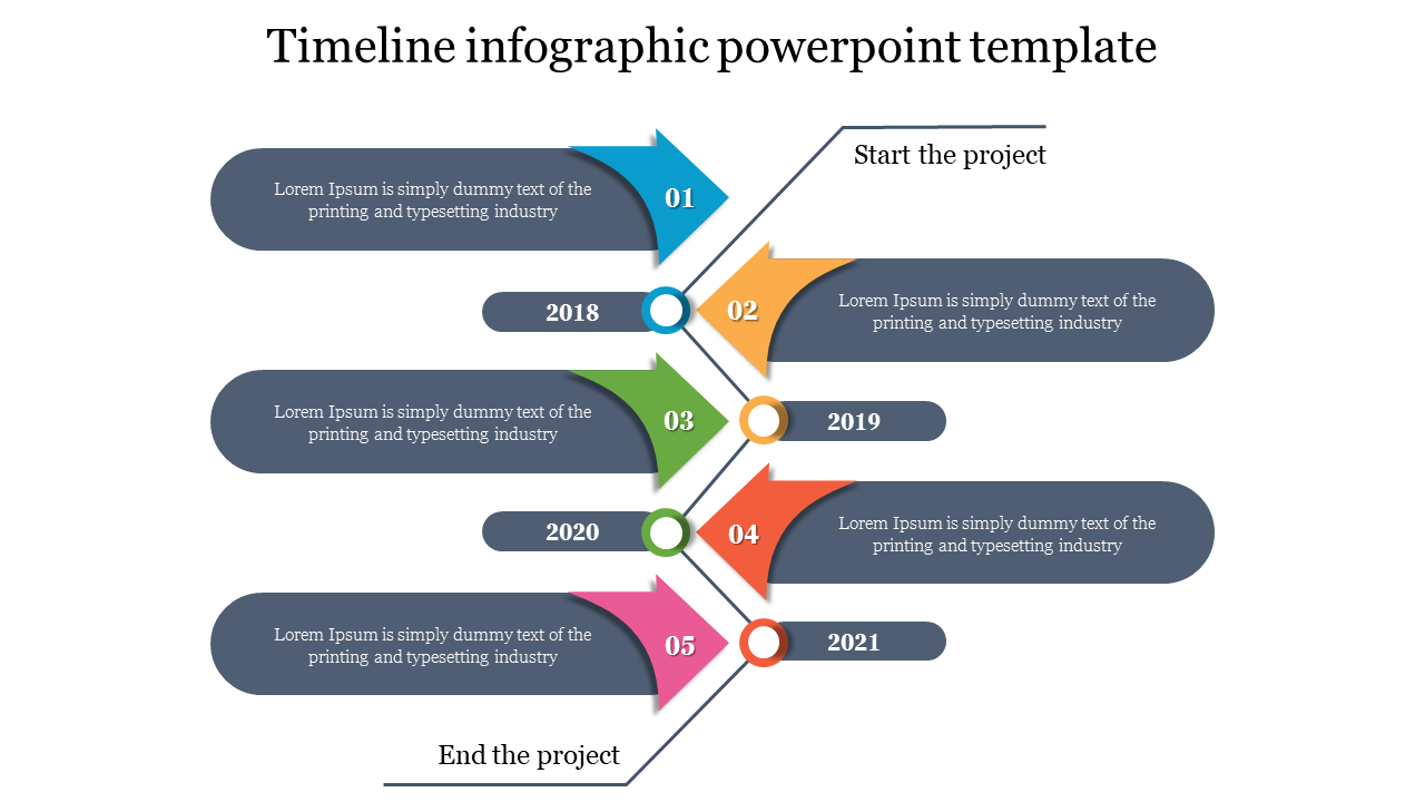 Project Timeline Infographic Powerpoint Template