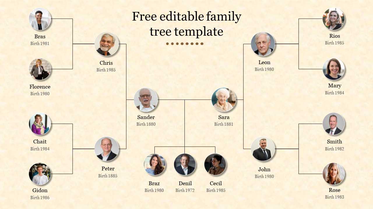 Family Tree With Pictures Template from www.slideegg.com