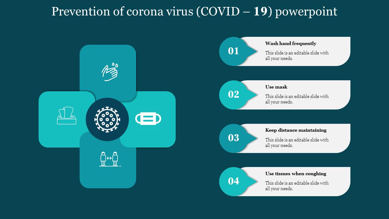 Prevention Of Corona Virus (COVID -19) Powerpoint