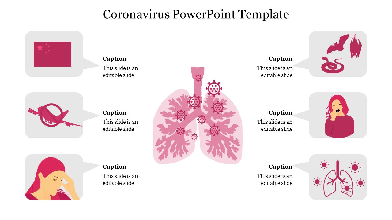 Coronavirus Powerpoint Template Slide