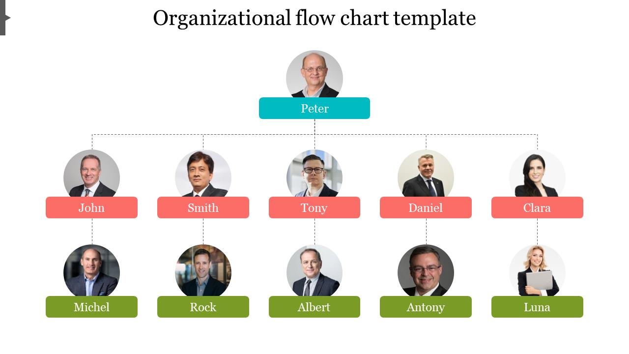 Simple Organizational Flow Chart Template