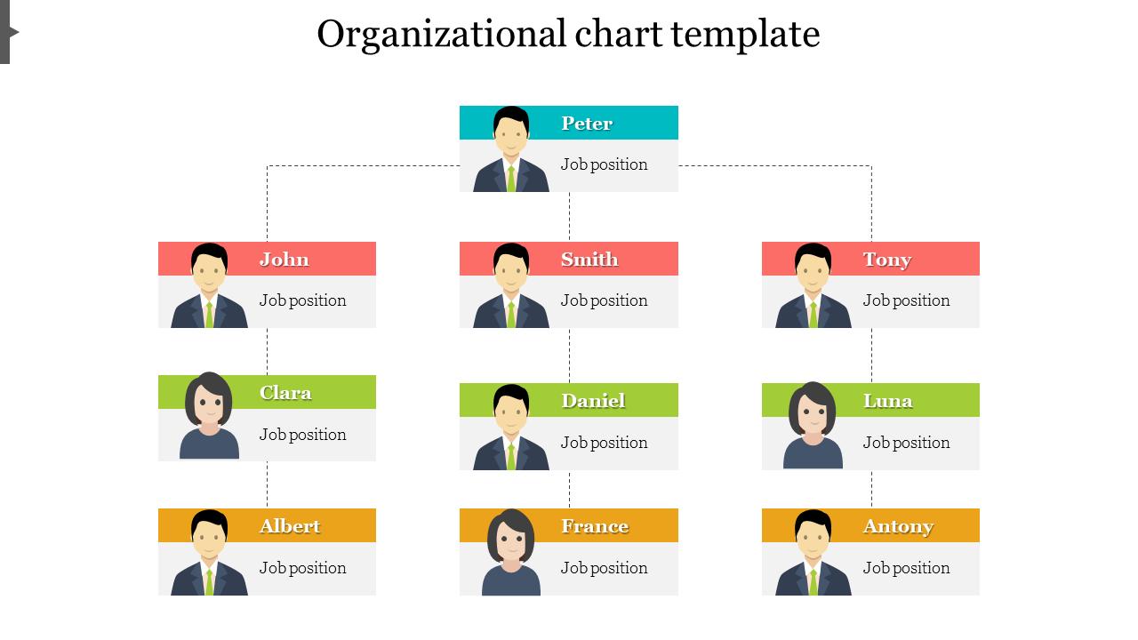 Editable Organizational Chart Template Presentation