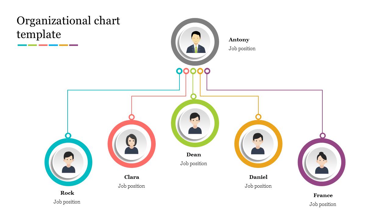 Organizational Chart Template Model Slideegg