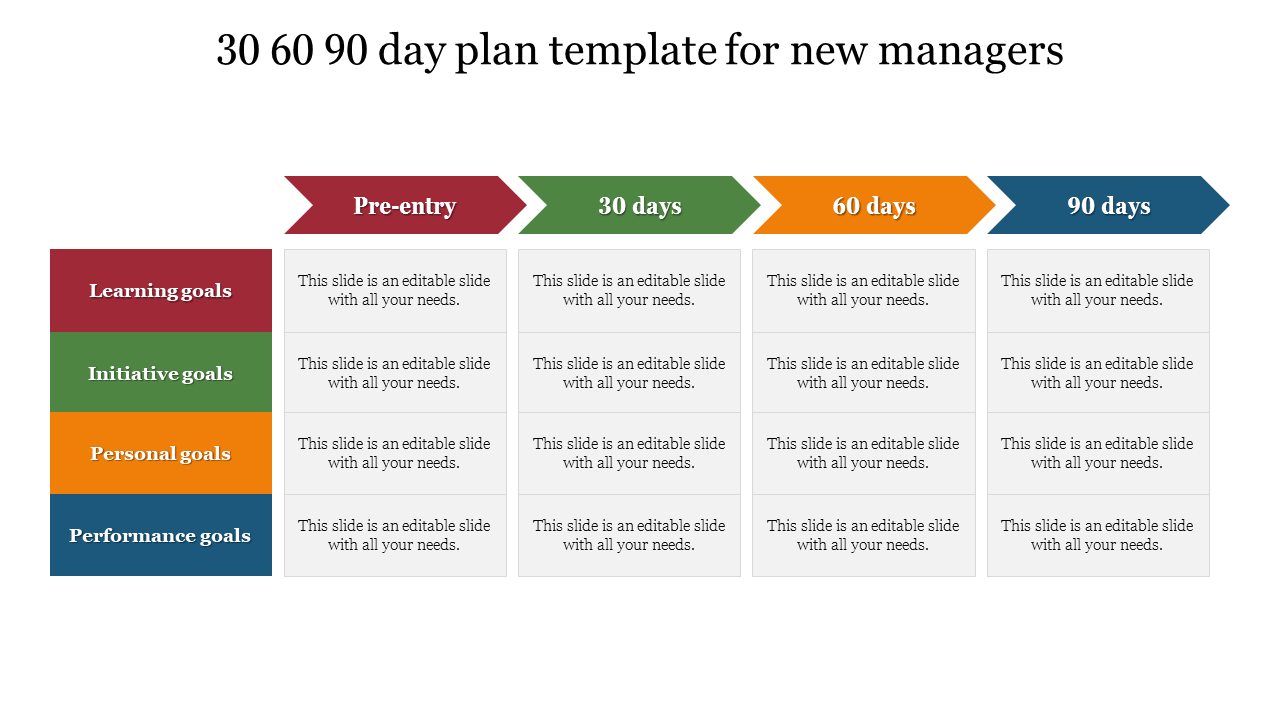 Best 30 30 30 Day Plan Template For New Managers