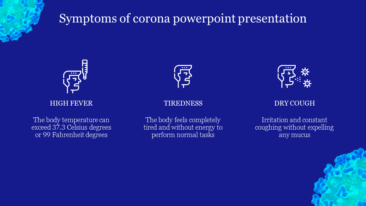 Symptoms Of Corona Powerpoint Presentation