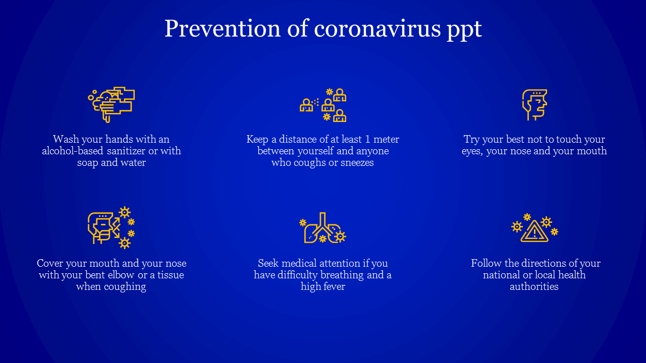 Prevention Of Coronavirus PPT Template