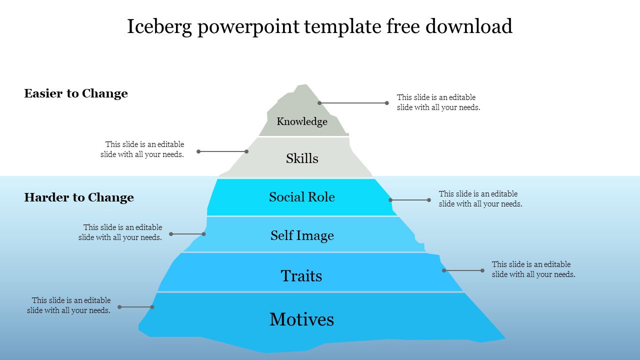 Creative Iceberg Powerpoint Template Free Download Slideegg
