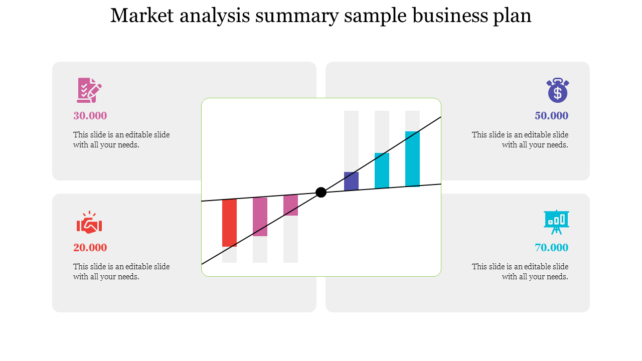 market analysis summary sample business plan