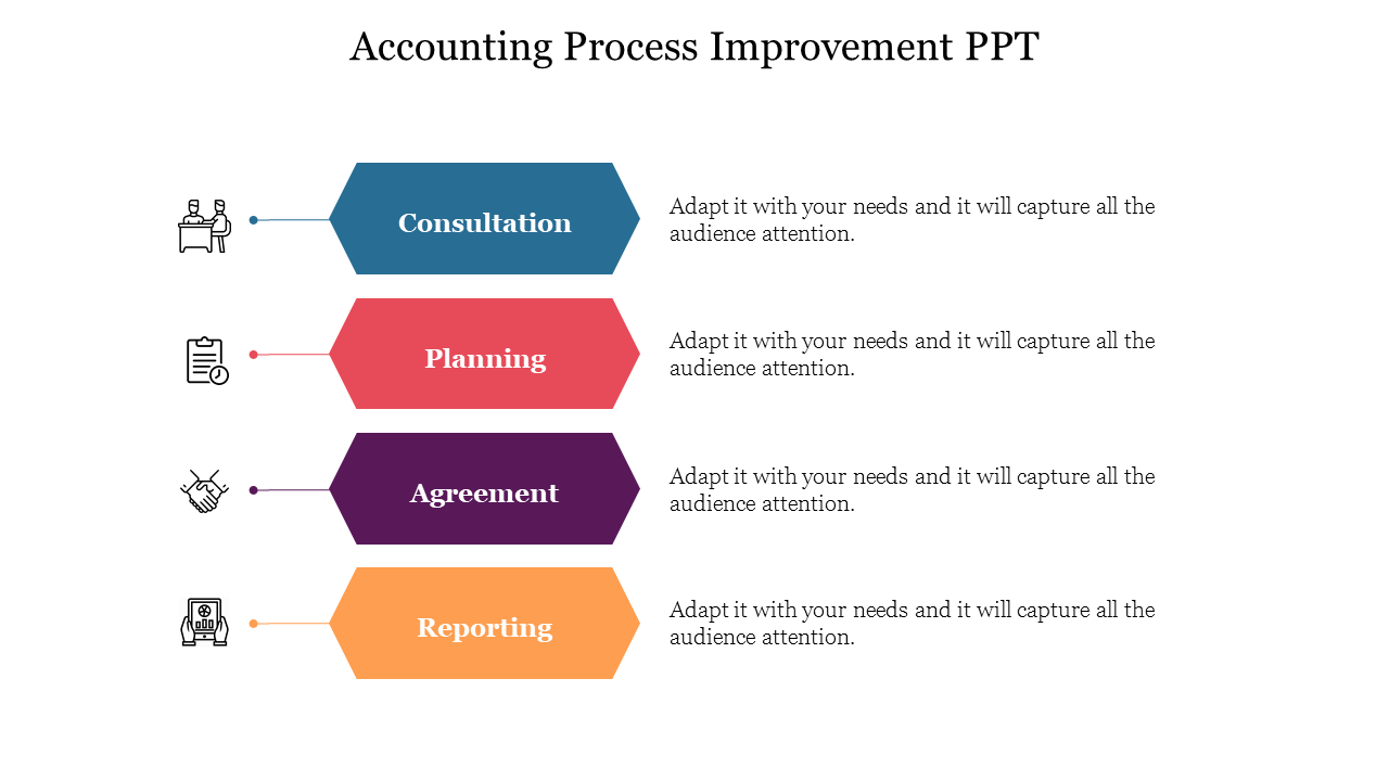 Accounting Process Improvement PPT Design