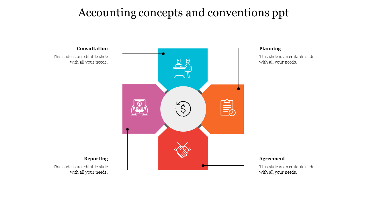 Creative Accounting Concepts And Conventions PPT