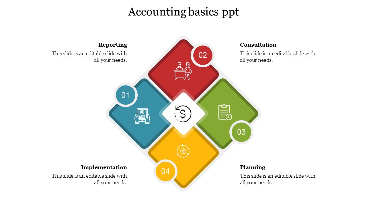 Editable Accounting Basics PPT