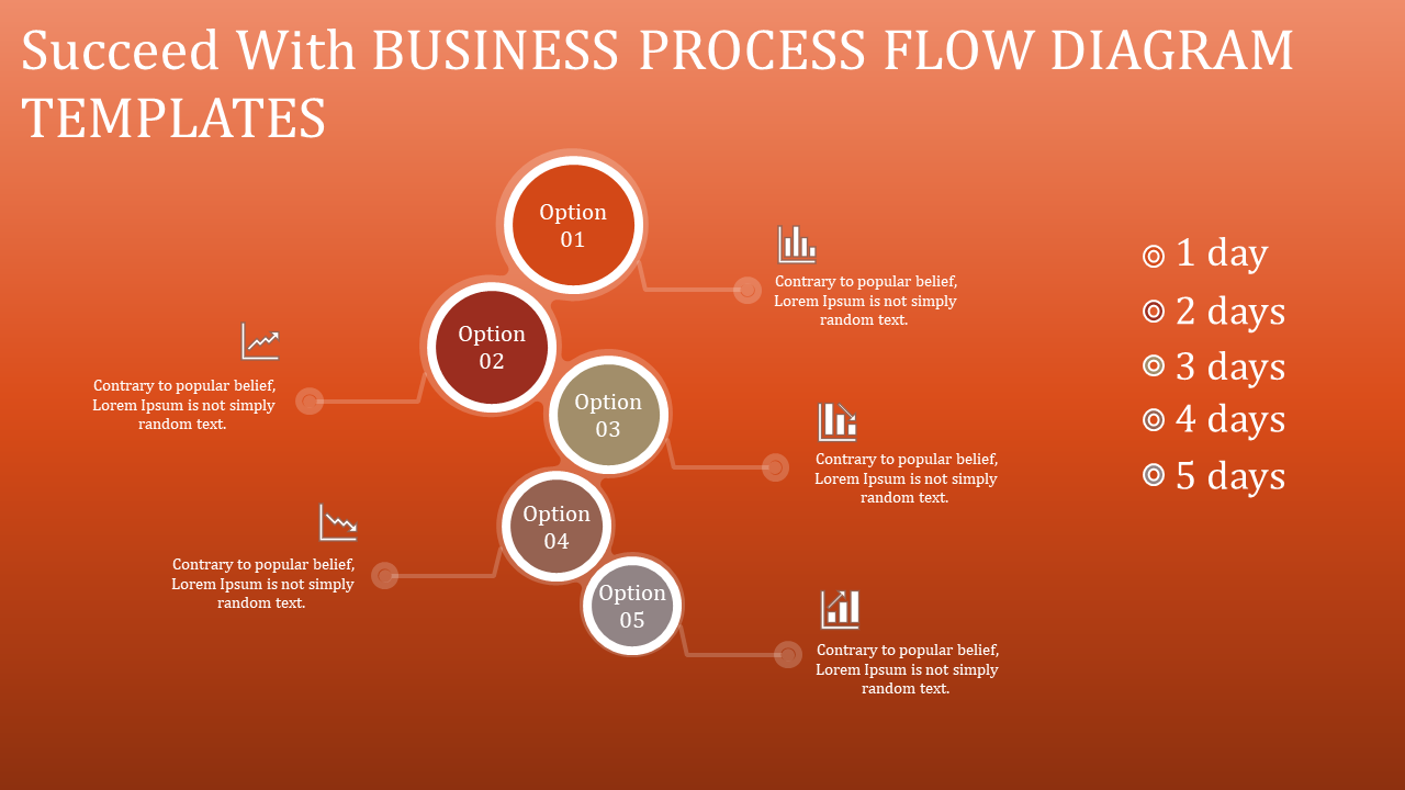 To Achieve The Best Results In Business Process Flow Diagram Template