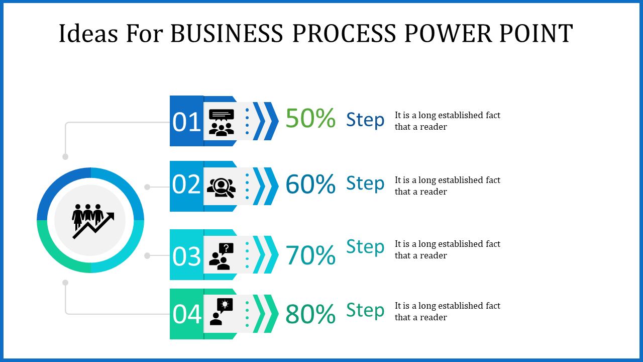 Build A Business Process PowerPoint