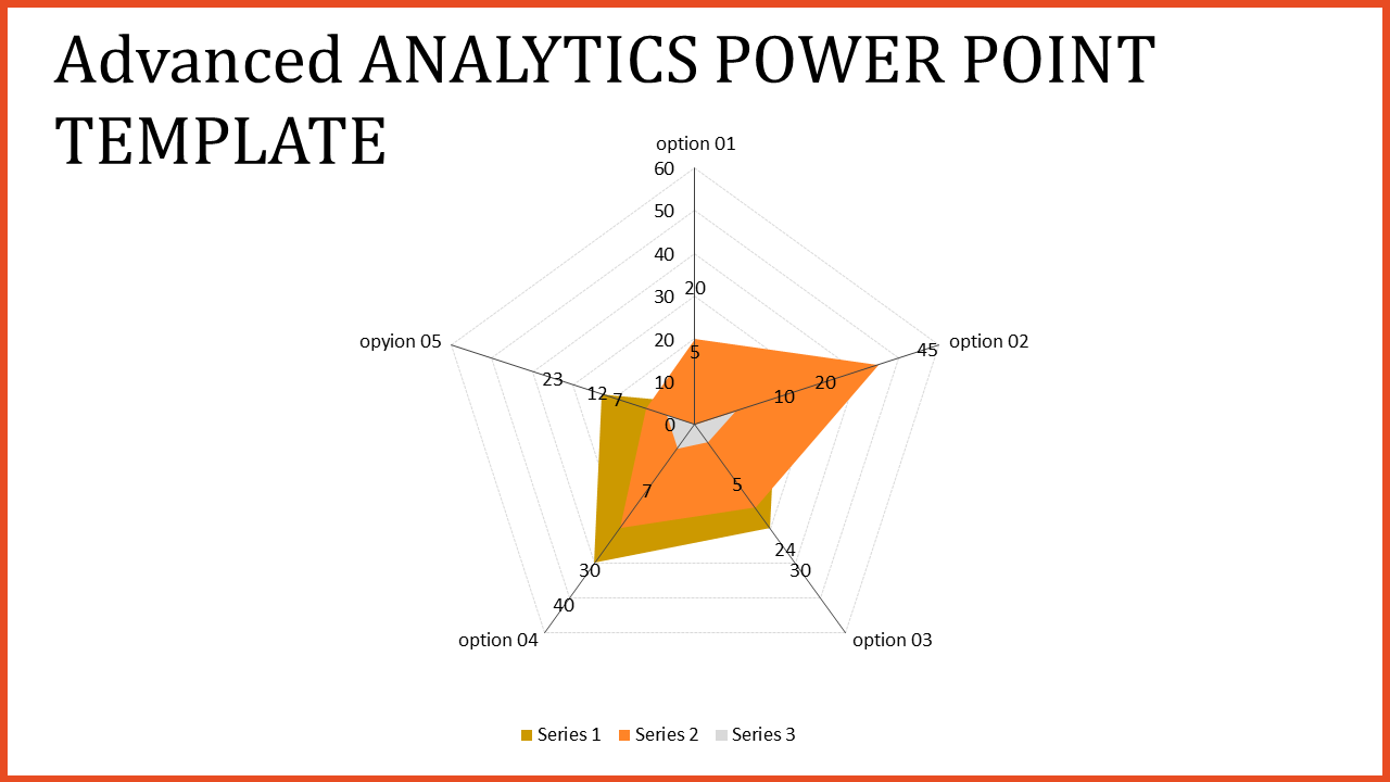 Analytics Power Point Template - Graphical View