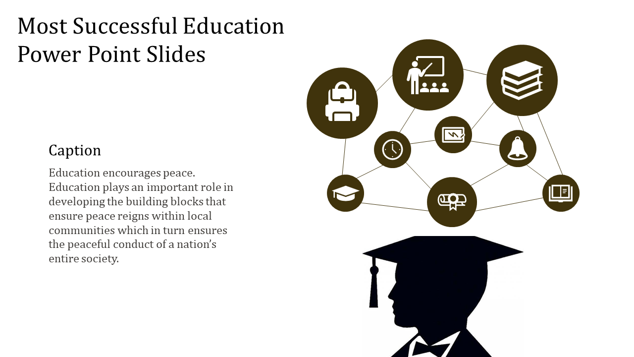 SlideEgg | education power point slides-Most Successful
