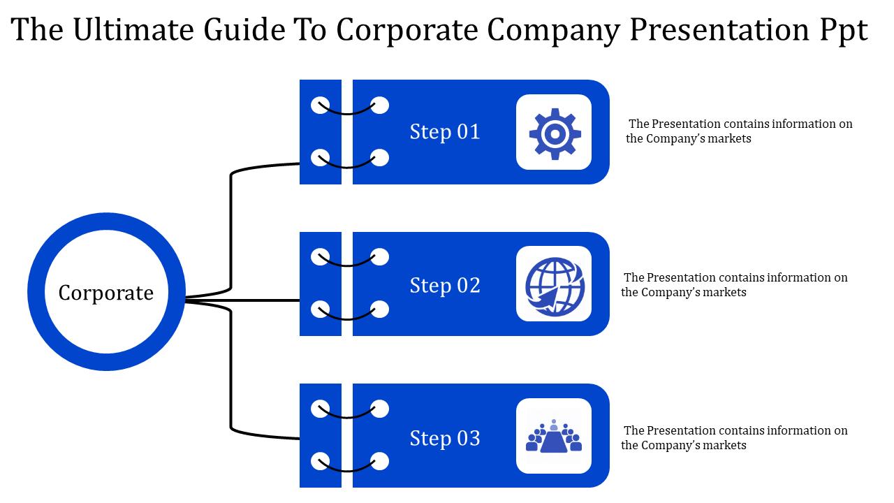 A Three Noded Corporate Company Presentation PPT