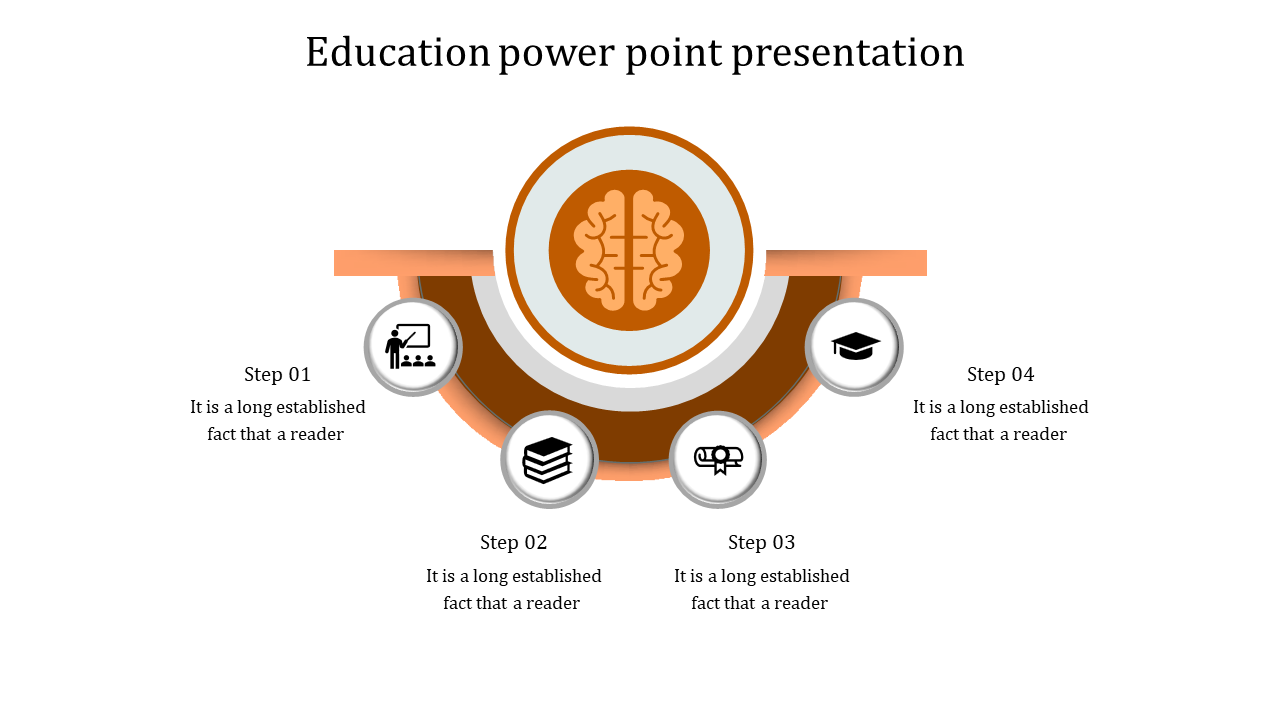 A Four Noded Education Powerpoint Presentation