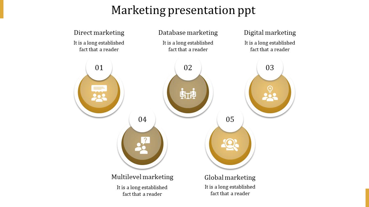 A Five Noded Marketing Presentation Ppt
